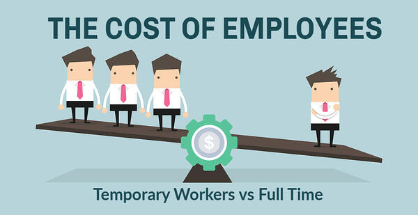 Cost of Temporary Workers versus Full Time Employees Social Cost Comparison