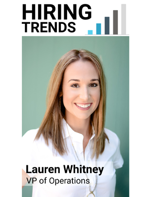 2020 Staffing Trends TPI Staffing Lauren Whitney